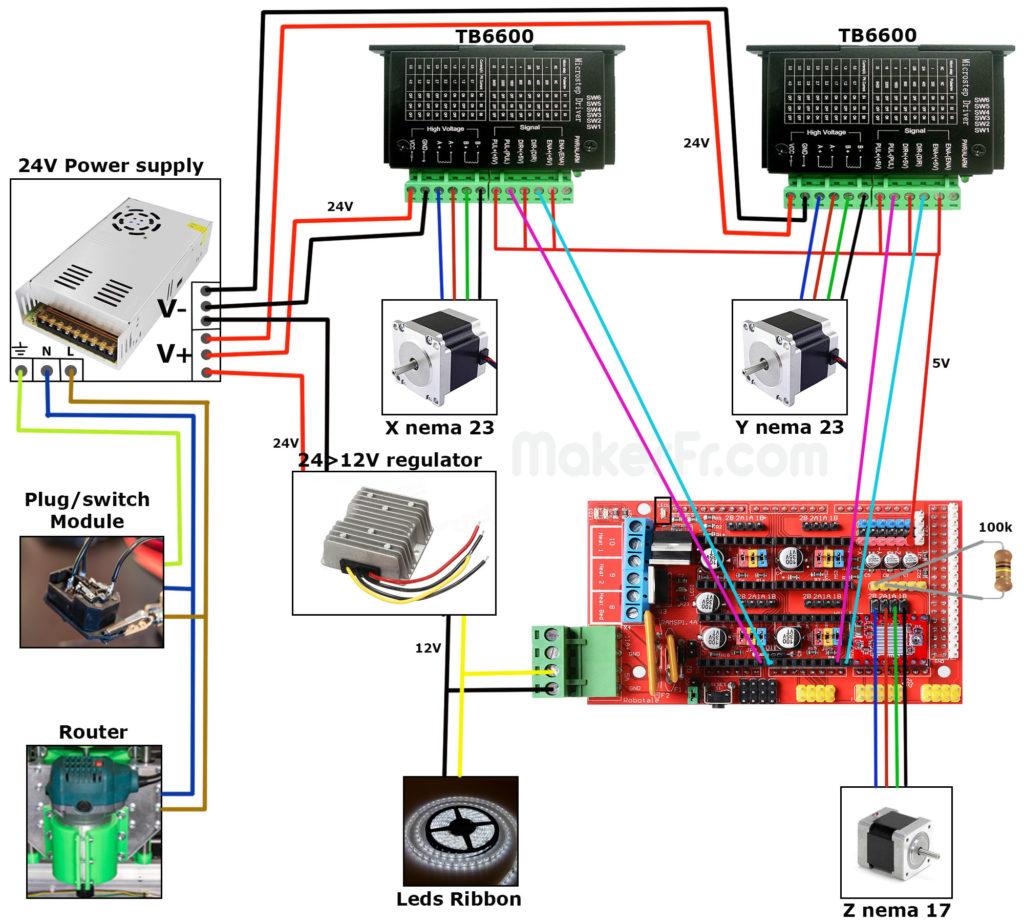 R Cnc Wiring Makerfr